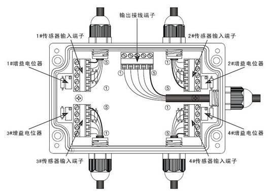 (nr-jx-b)不锈钢接线盒